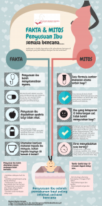 Fakta dan Mitos Penyusuan Ibu Semasa Bencana