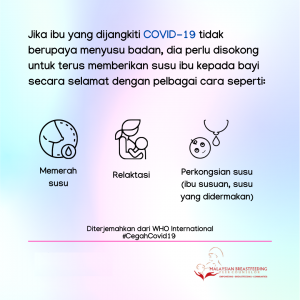 COVID-19: Lain-Lain Kaedah Penyusuan Ibu